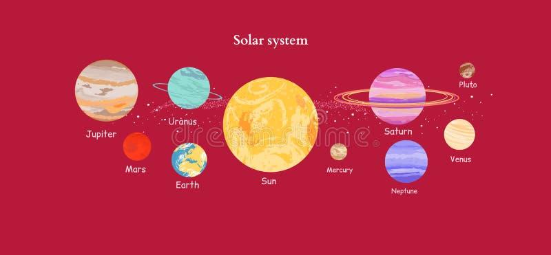 Vlakke het Ontwerpstijl van het zonnestelselpictogram vector illustratie
