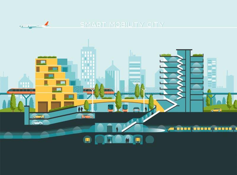 Vlakke illustratie met stadslandschap Vervoermobiliteit en slimme stad De elementen van het de grafiekontwerp van de verkeersinfo stock illustratie