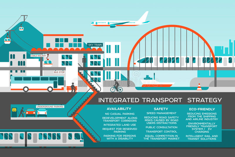 Vlakke illustratie met stadslandschap Vervoermobiliteit en slimme stad De elementen van het de grafiekontwerp van de verkeersinfo vector illustratie