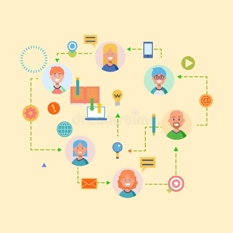 Vlakke ontwerpbanner voor werkschemaWeb-pagina, bedrijfsproces, projectleiding, groepswerk, organisatie Vector stock illustratie