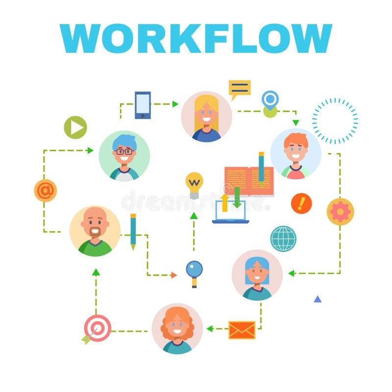 Vlakke ontwerpbanner voor werkschemaWeb-pagina, bedrijfsproces, projectleiding, groepswerk, organisatie Vector vector illustratie