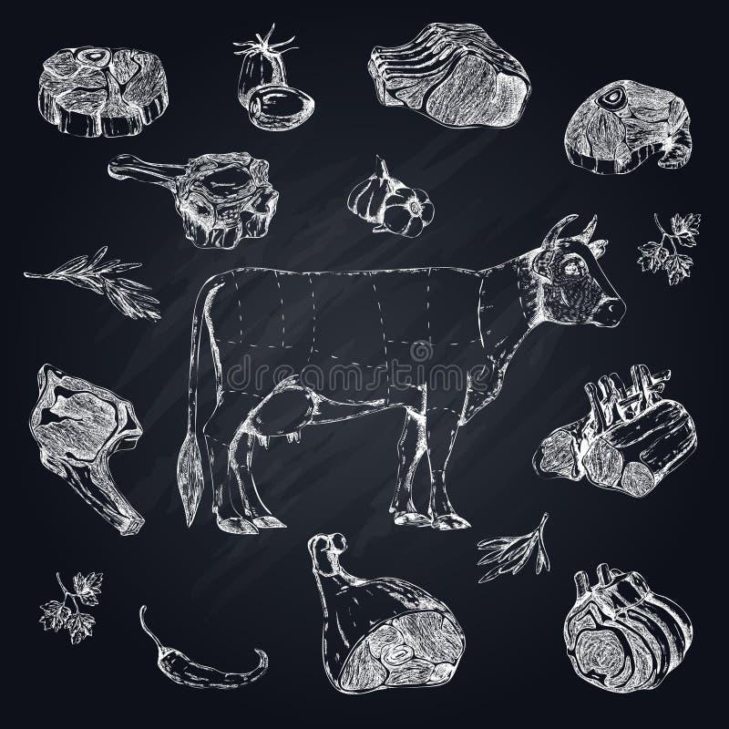 Vlees Zwart-wit Hand Getrokken Reeks royalty-vrije illustratie