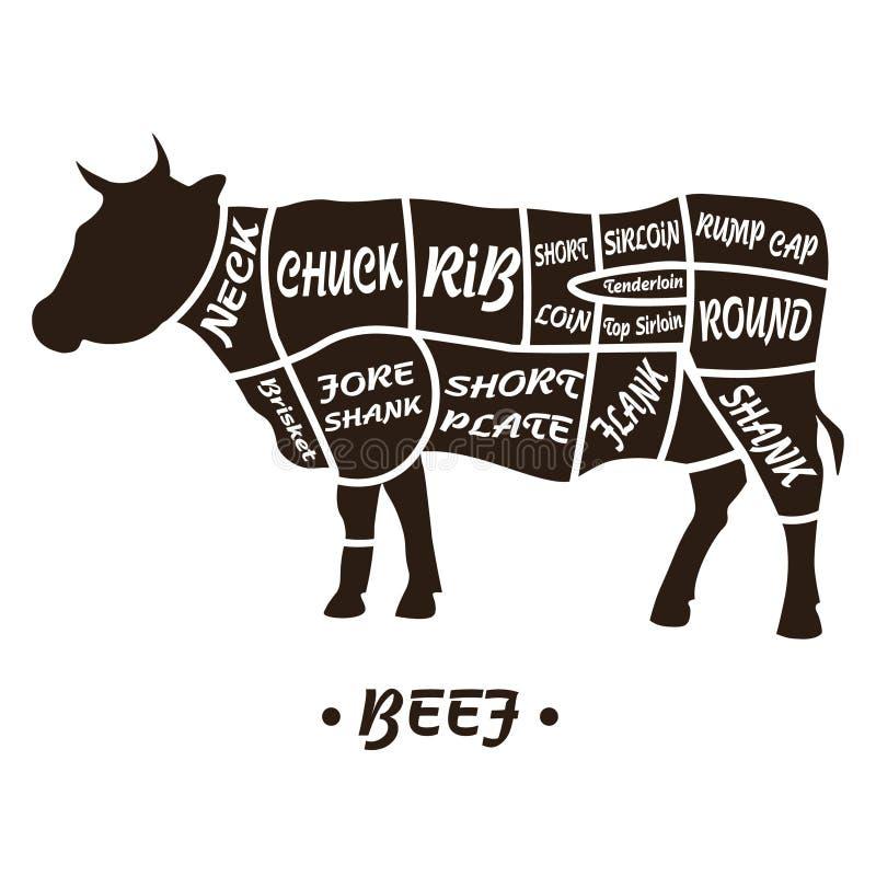 Vleesbesnoeiingen royalty-vrije illustratie