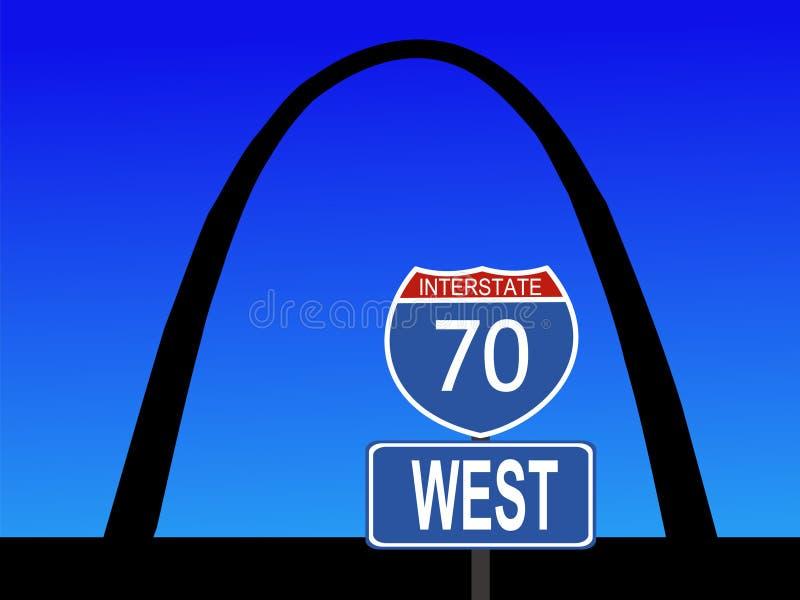 Voûte St Louis Missouri de Gateway illustration libre de droits