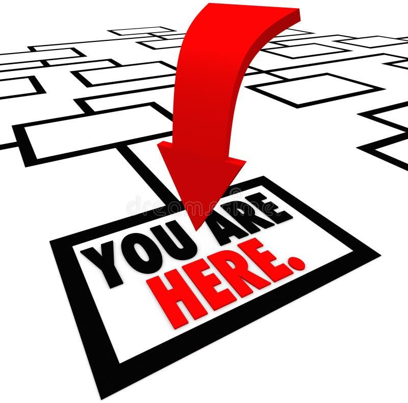 Você está aqui nível básico Job Organiza da parte inferior do local de trabalho da carta de Org ilustração stock