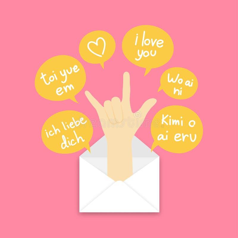 Você obteve a linguagem gestual da mão do amor da ideia do conceito do correio estala acima da ilustração do correio e do chinês  ilustração royalty free