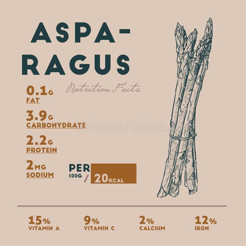 Voedingsfeiten van ruwe asperge stock illustratie
