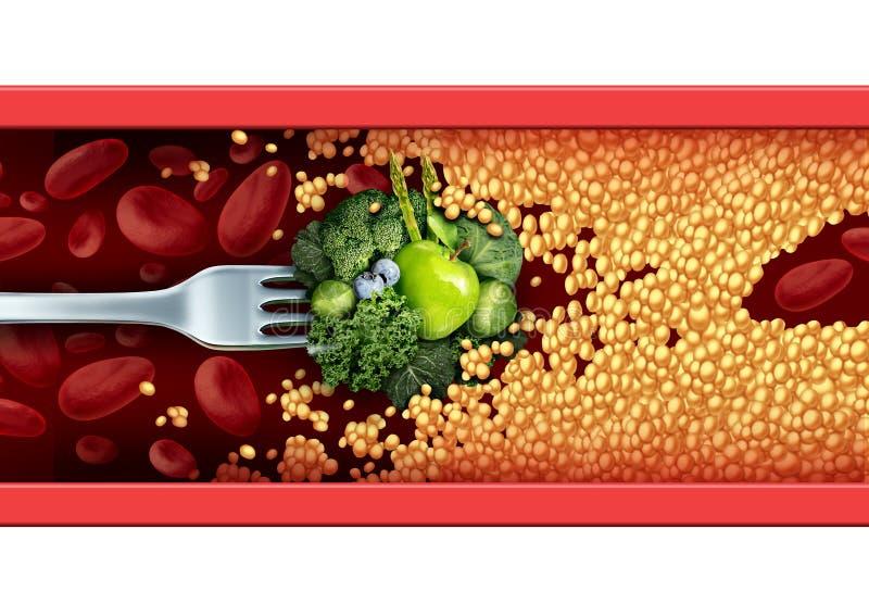 Voedselgeneeskunde stock illustratie