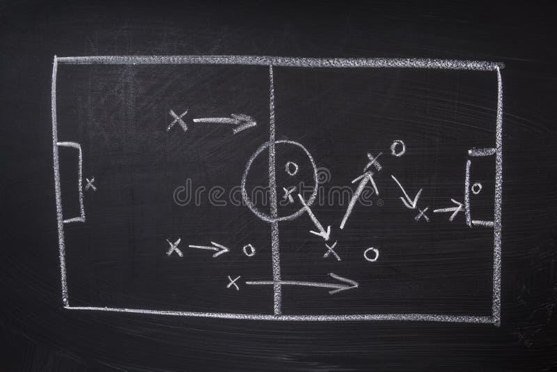 Voetbal of voetbalstrategie die op bord trekken stock afbeeldingen