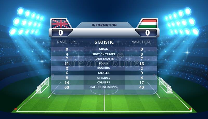 Voetbalscorebord en het vectormodel van het voetbalstadion stock illustratie