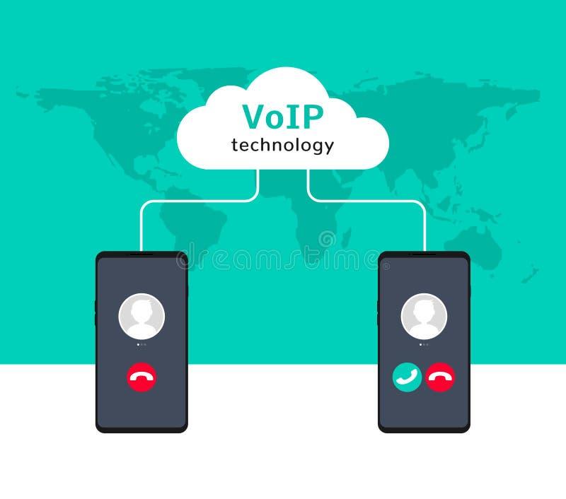 VoIP głos nad IP ilustracji smartphone Voip wezwania pojęcia płaski projekt ilustracja wektor