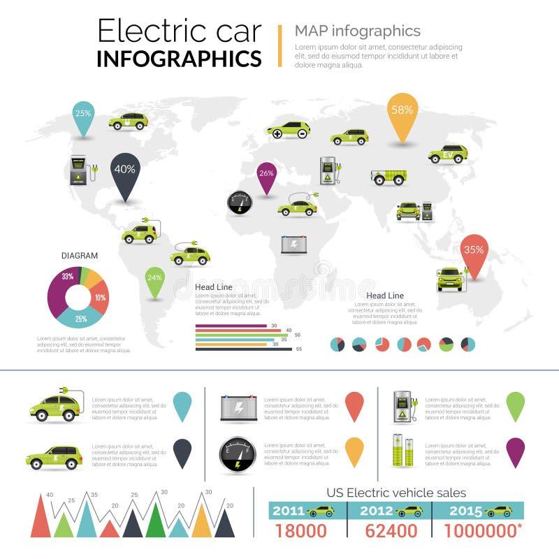 Voiture électrique Infographics illustration de vecteur