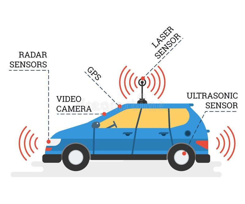 Voiture autonome avec des contrôles satellites illustration de vecteur