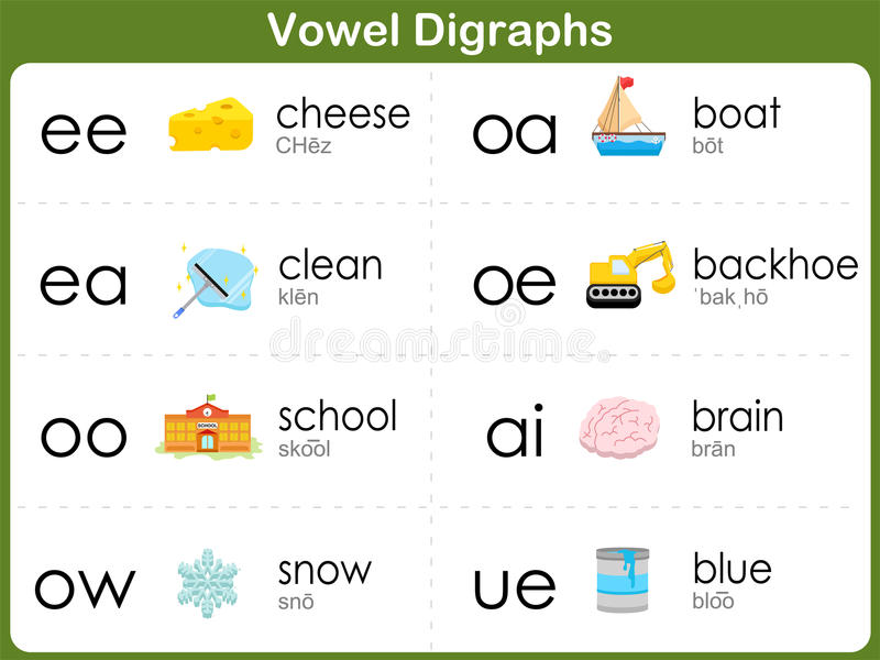 Vokal-Digraph-Arbeitsblatt Für Kinder Vektor Abbildung ...