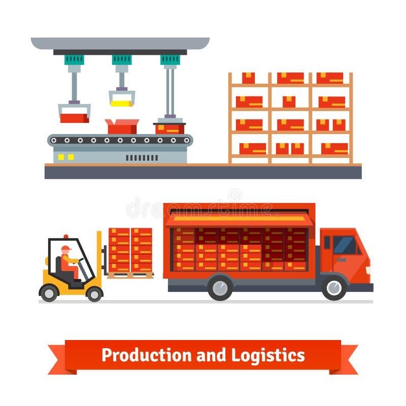 Volledig automatische productielijn en leveringsvrachtwagen royalty-vrije illustratie