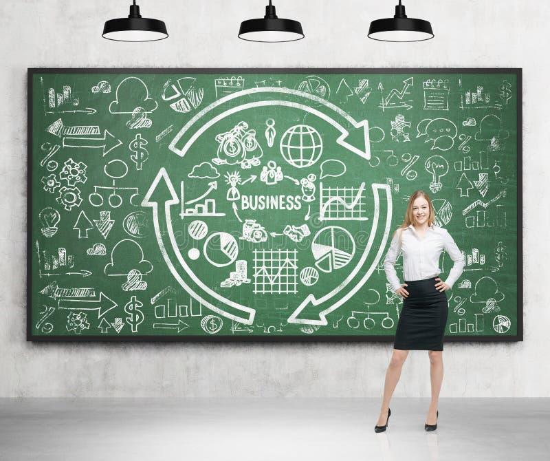 Volledige lengte van een dame die één of ander businessplan op het groene bord voorlegt Een concept het professionele beheer stock afbeeldingen