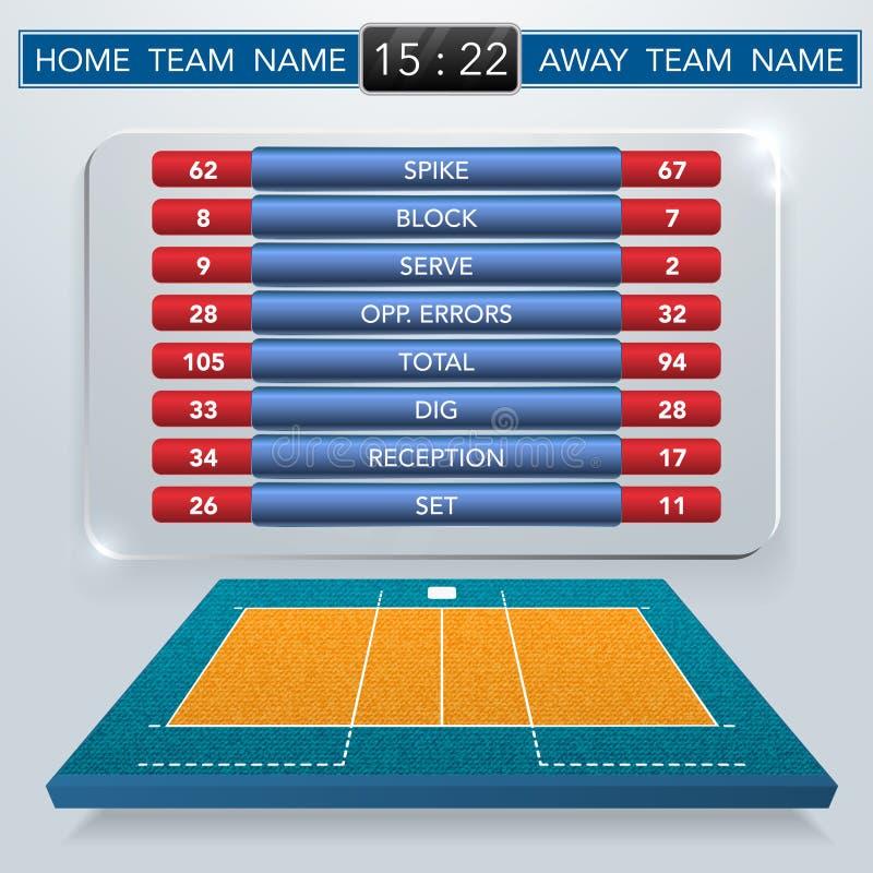 Volleybollmatchstatistik vektor illustrationer