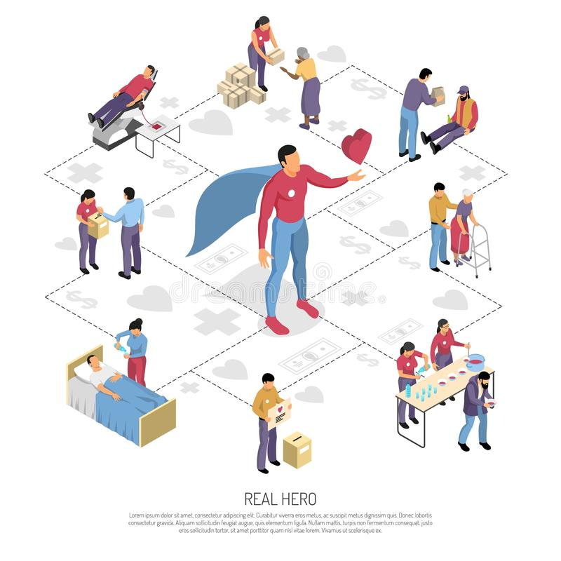 Volunteers Isometric Flowchart. Isometric flowchart with superhero and volunteers feeding and looking after needy people 3d vector illustration stock illustration