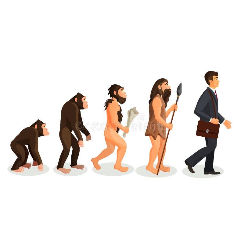 Vom Affen zum stehenden Prozess des Mannes lokalisiert Menschliche Entwicklung lizenzfreie abbildung