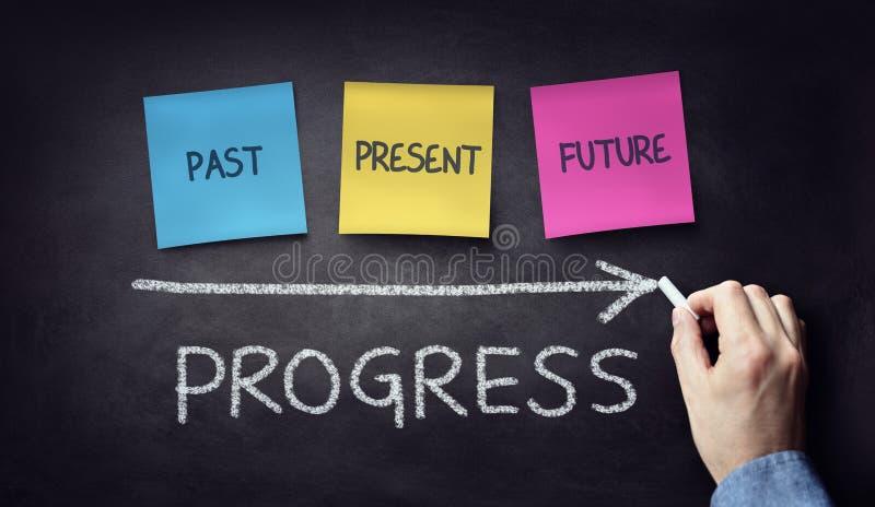 Voorbij het huidige en toekomstige concept van de tijdvooruitgang op bord of c stock afbeelding