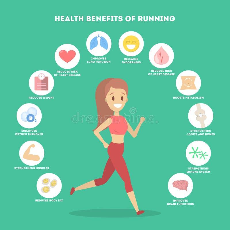 Voordelen om te lopen of infographic te aanstoten Idee van gezonde en actieve levensstijl stock illustratie
