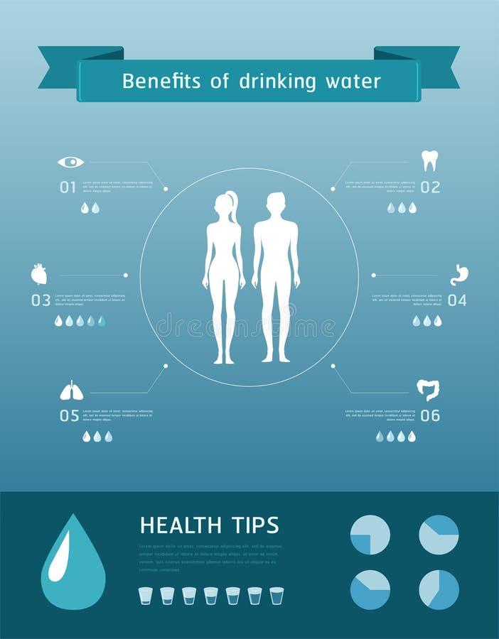 Voordelen van drinkwater vector illustratie