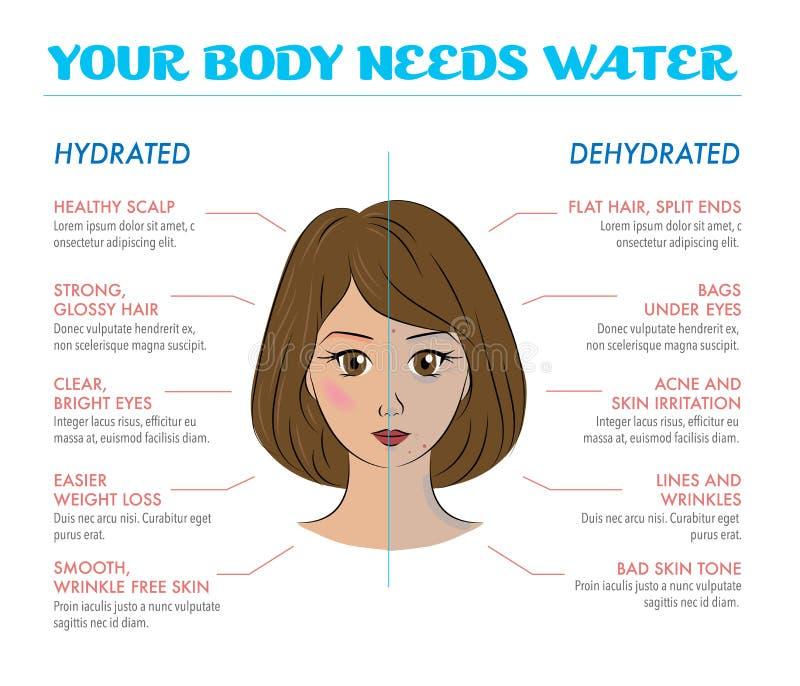 Voordelen van drinkwater stock foto