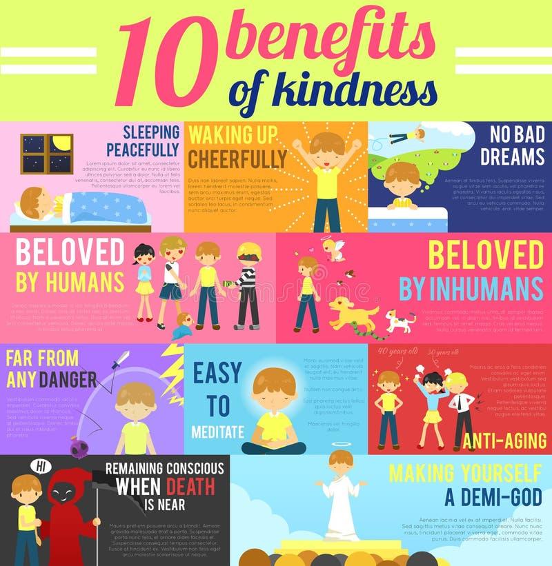 10 voordelenvoordeel van liefde en vriendelijkheid in leuk beeldverhaal infog stock illustratie