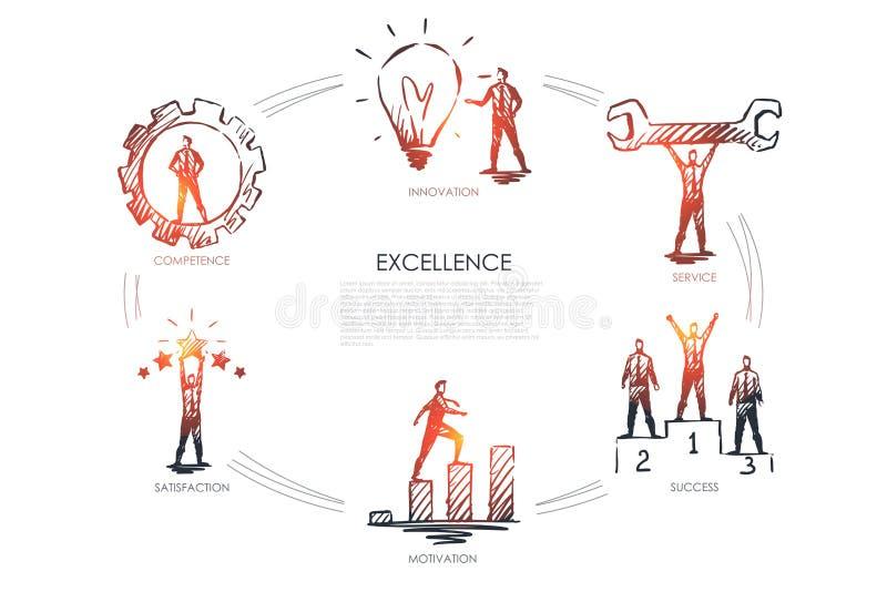 Voortreffelijkheid - bekwaamheid, innovatie, de dienst, tevredenheid, motivatie vastgesteld concept royalty-vrije illustratie
