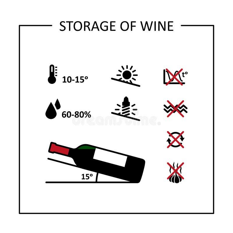 Voorwaarden van opslag op lange termijn van wijn Geplaatste pictogrammen vector illustratie