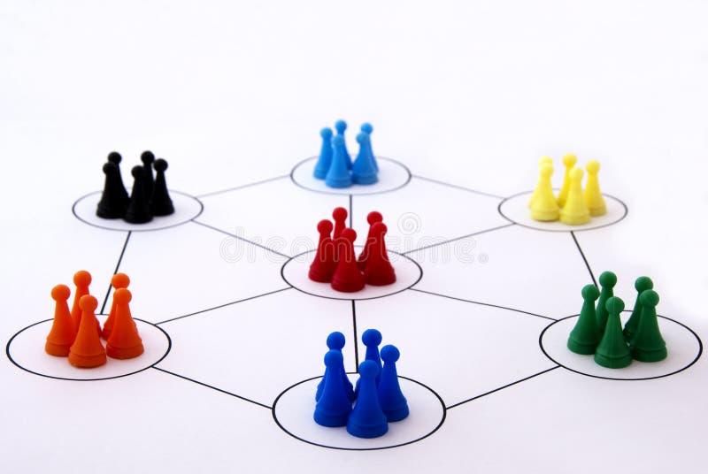 Voorzien van een netwerk