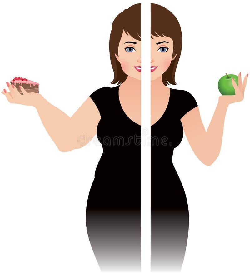 Vor und nach einer Diät stock abbildung