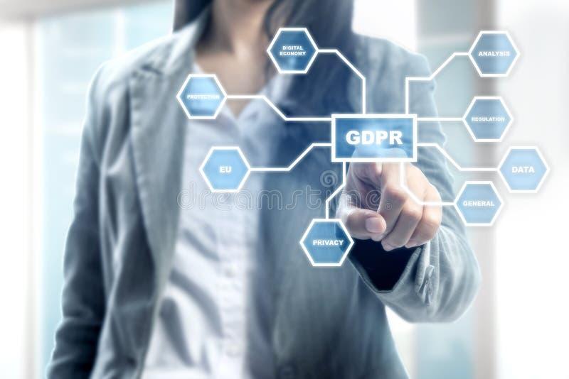 Vorgeschriebenes GDPR Konzept des allgemeine Daten-Schutzes stockfoto