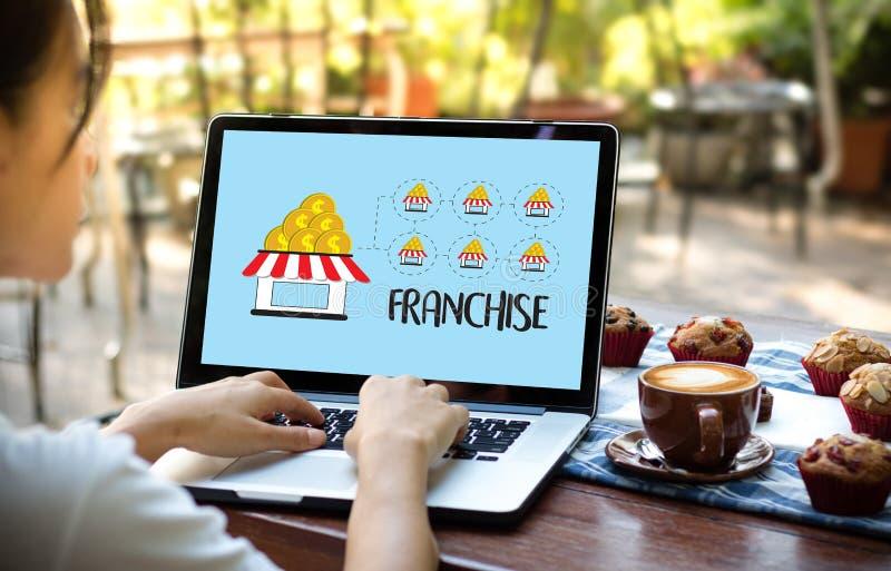 VORRECHT Marketing-Branding-Einzelhandels-und Geschäfts-Arbeits-Auftrag C stockfotos
