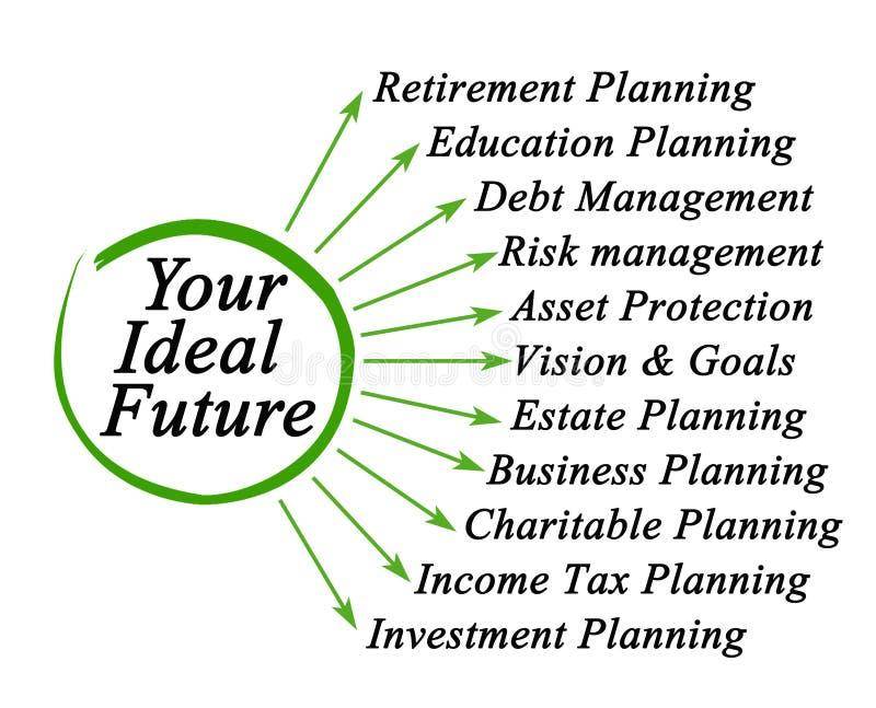 Votre avenir idéal illustration stock