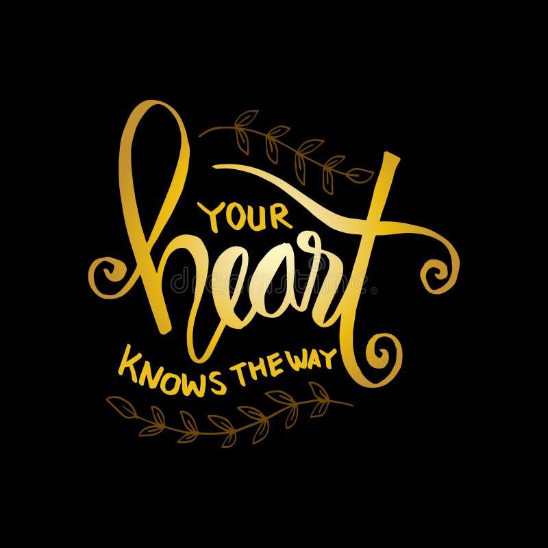 Votre coeur connaissent la manière illustration libre de droits