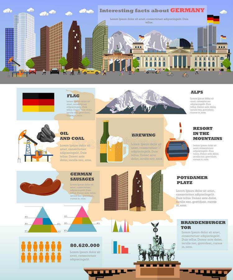 Voyage à l'illustration de vecteur de concept de l'Allemagne Points de repère et destinations allemands illustration de vecteur