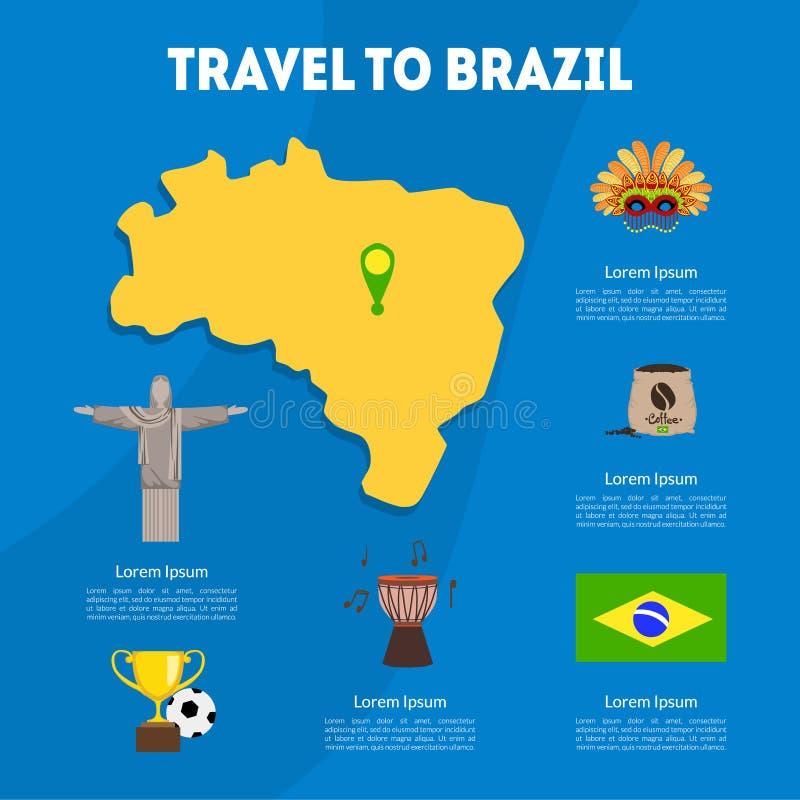 Voyage à la bannière de l'information de voyage culturel du Brésil ou à l'illustration de débarquement de vecteur de calibre de p illustration de vecteur