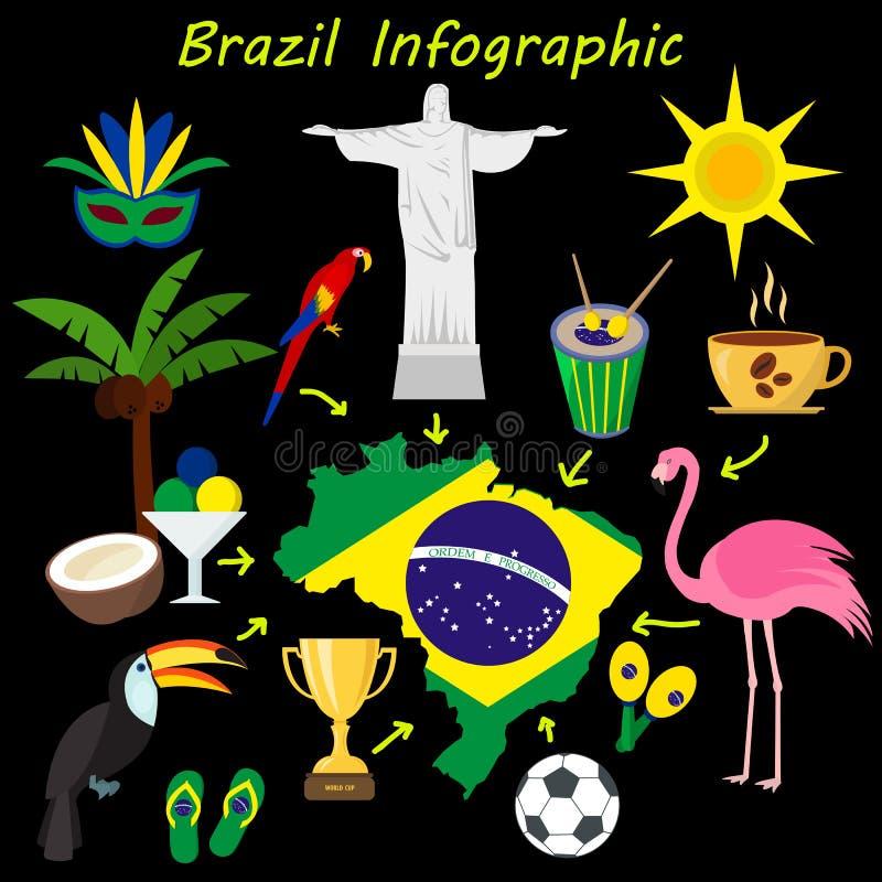 Voyage d'icône plate du Brésil et concept réglés de tourisme Illustration de vecteur illustration libre de droits