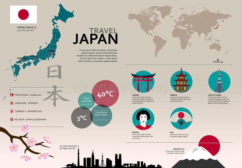 Voyage du Japon infographic illustration libre de droits