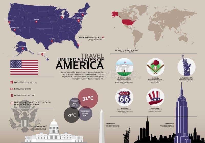 Voyage Infographic des Etats-Unis illustration stock