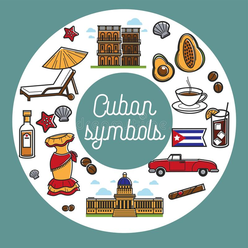 Voyagez à l'affiche de promo du Cuba avec des symboles nationaux illustration stock