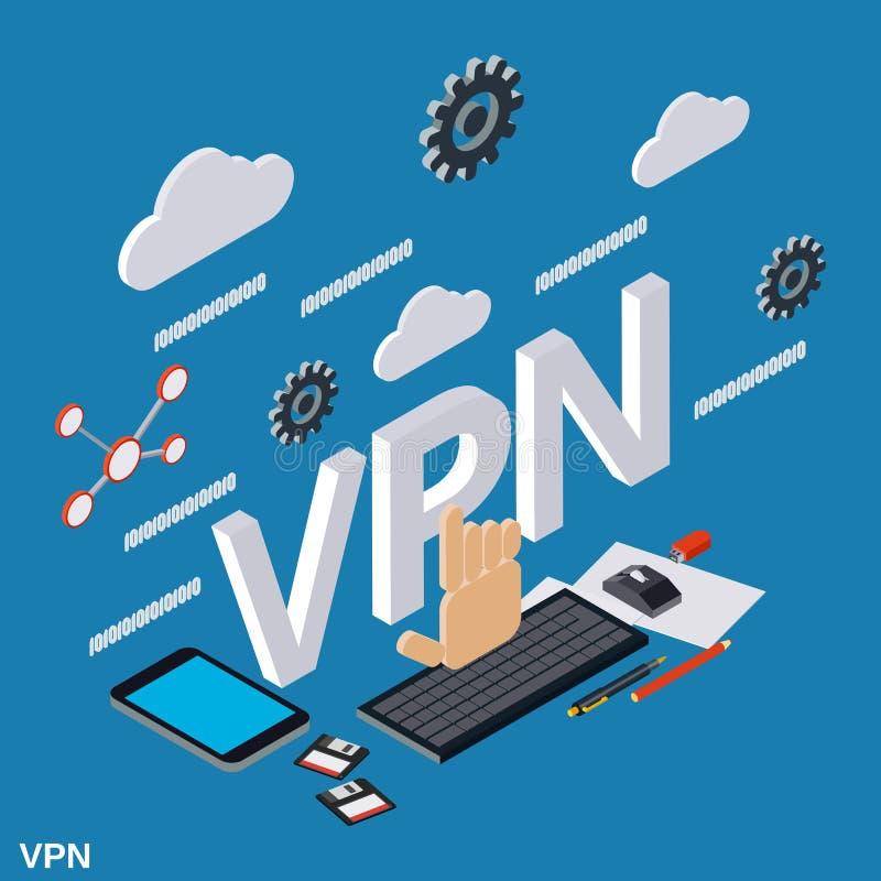VPN服务传染媒介概念 向量例证