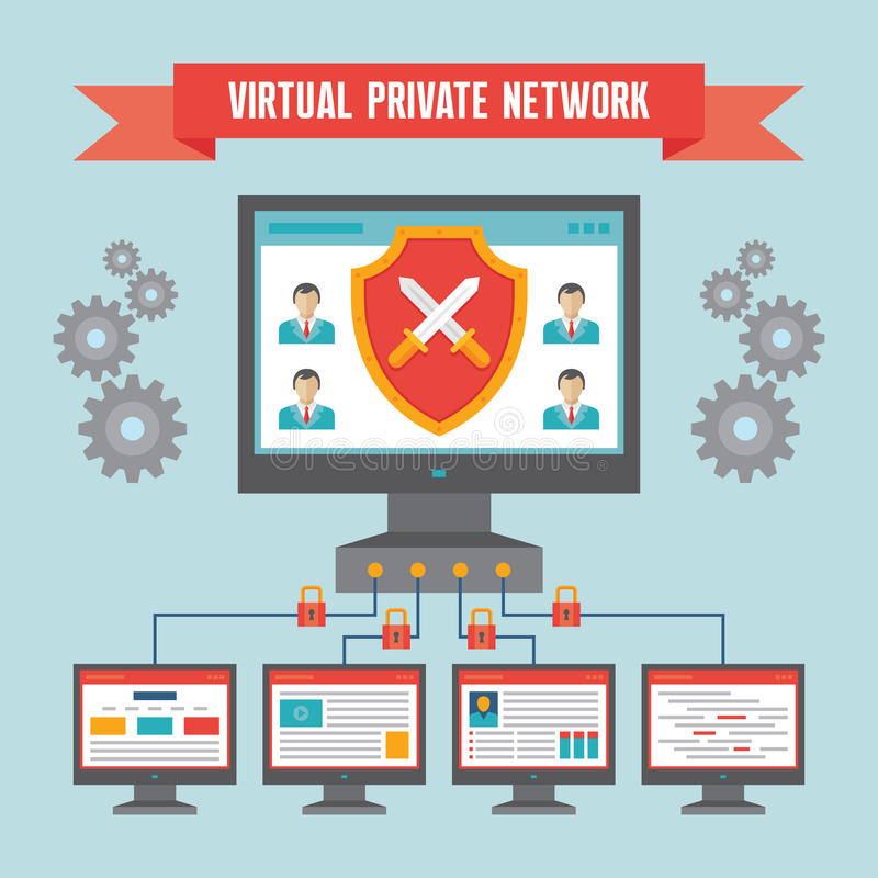VPN (Wirtualna Intymna sieć) - Ilustracyjny pojęcie ilustracji
