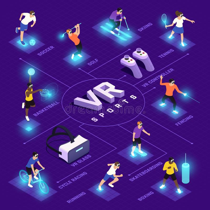 VR Sports Isometric Flowchart. With human characters in virtual reality glasses during training blue background vector illustration stock illustration
