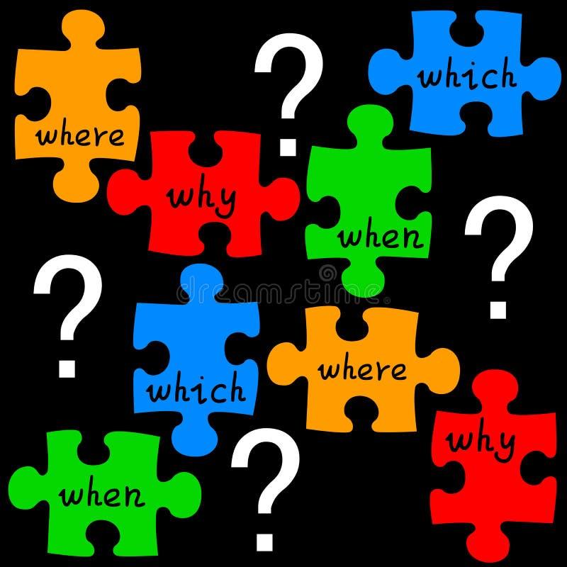 Vragenraadsel stock illustratie
