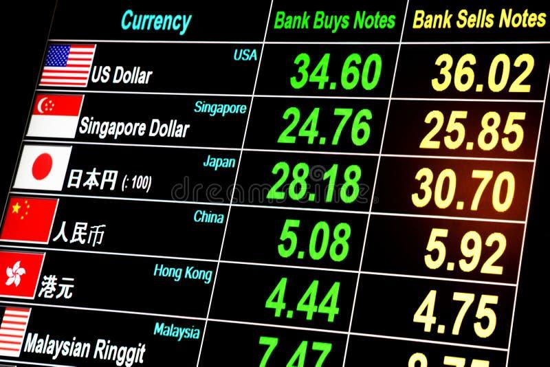 Vreemde valutawisselkoers op het digitale LEIDENE vertoningsscherm stock afbeelding