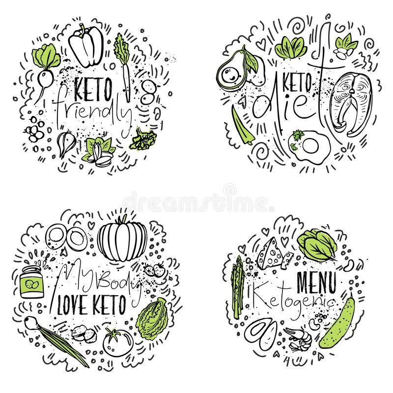 Vriendschappelijk Keto, Keto Dieet, Mijn Ketogenic, Ketogenic Menu van de lichaamsliefde - twee kleurden het vectorconcept van de royalty-vrije illustratie