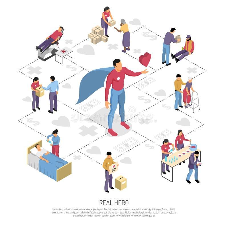 Vrijwilligers Isometrisch Stroomschema stock illustratie