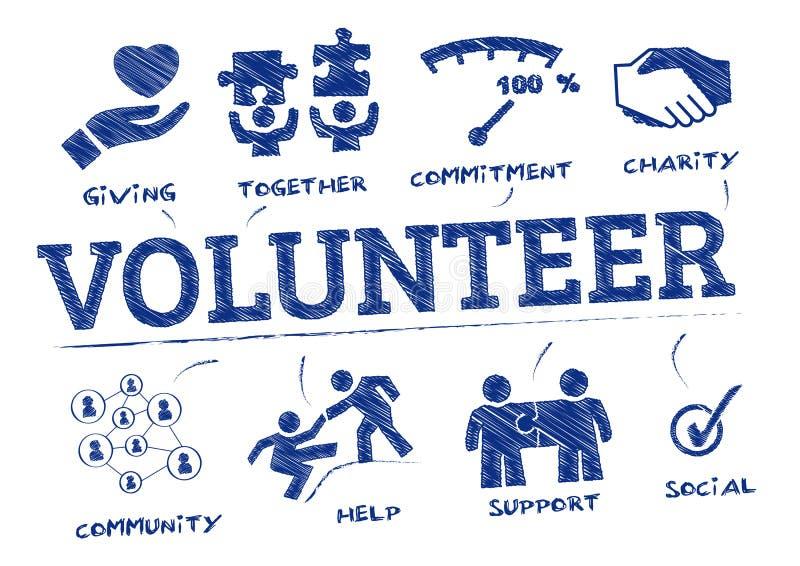 Vrijwilligersconceptenkrabbel vector illustratie